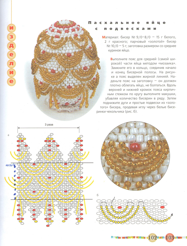 Пасхальное яйцо с подвесками