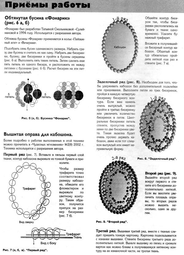 Приемы работы с натуральными камнями