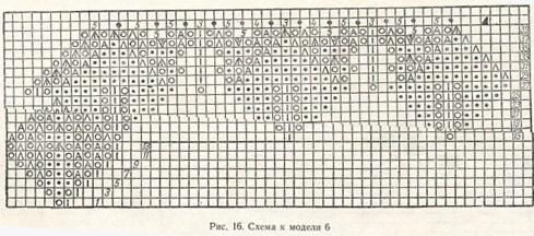 Вязание салфеток модели с 1 по 7