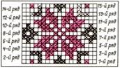 Вязание орнамента на трикотаже