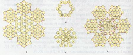 Колье  Золотые  шары