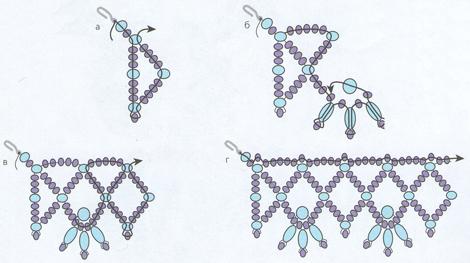 Ожерелья   Анастасия  и  Лаура