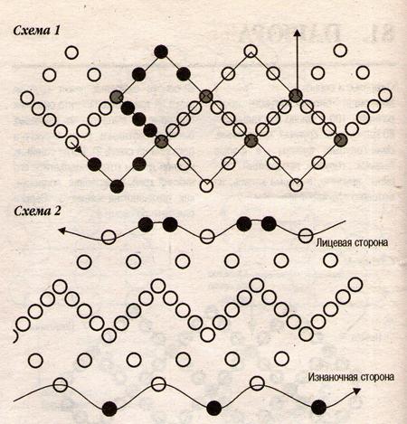 Схема для оплетания ракушки