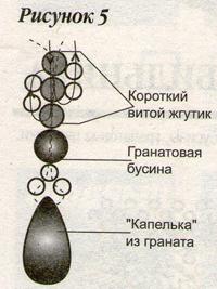 Колье  с  гранатом