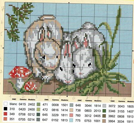 Оленёнок , Белочки , Кролики , Девушка с козлятами