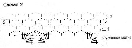 Кружевной   мотив   :    Вязать  круговыми  рядами  по  схеме  1