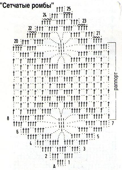 Тесьма Сетчатые ромбы, Коронки, Северная звезда