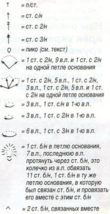 """Кружево """"Цветные облачка"""" и """"Изящное"""""""