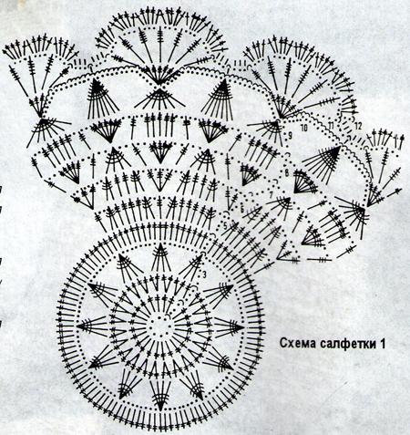 Салфетки кружевные
