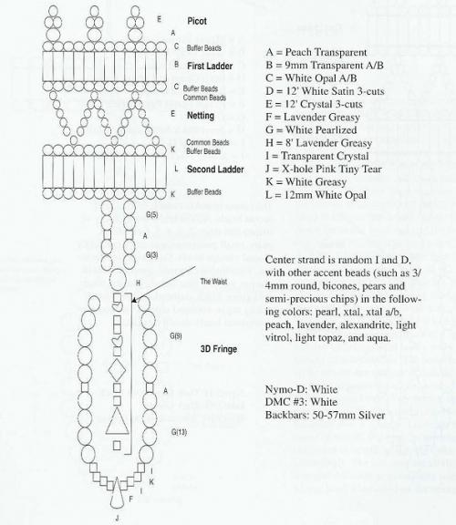 Колье-воротники шикарные