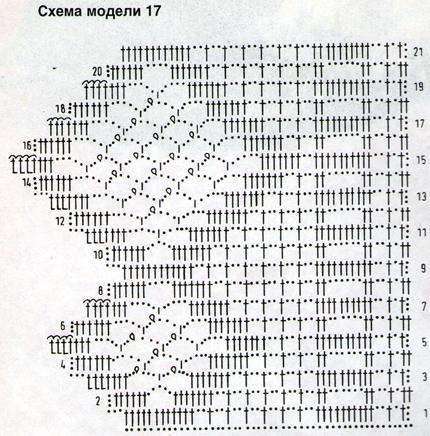 Кайма оригинальная