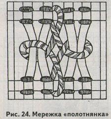 Сквозные счётные вышивки - мережки