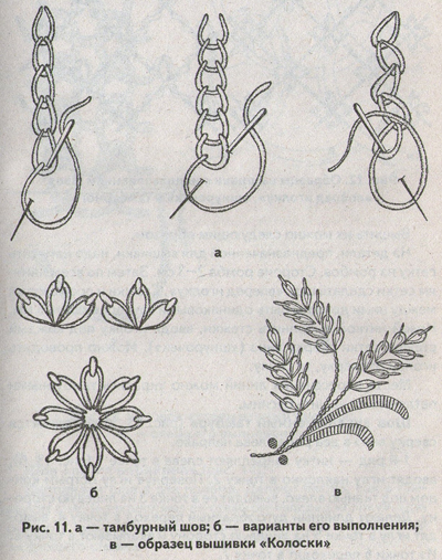 Отделочно - украшающие швы