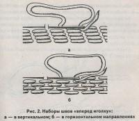 Украшающие контурные швы