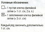 Филейные скатерти № 3 и № 4