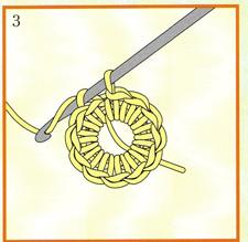 Базовый курс вязания цветов крючком. Советы и секреты