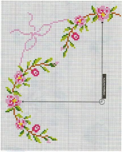 Скатерть с венком из роз