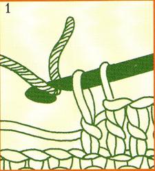 Основные  петли и приёмы вязания
