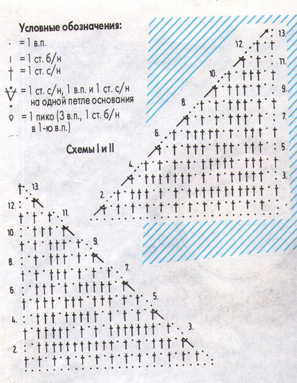 Салфетки № 12 и № 13