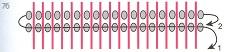 Ткачество двумя иглами