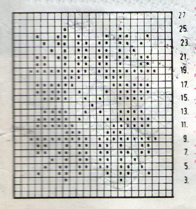 Салфетки № 19 и № 20 крючком