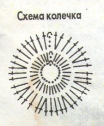 Салфетки № 23 и № 24 крючком