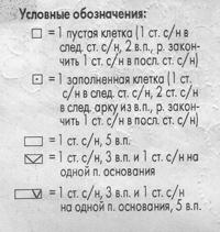 Салфетки № 16 и № 17 крючком