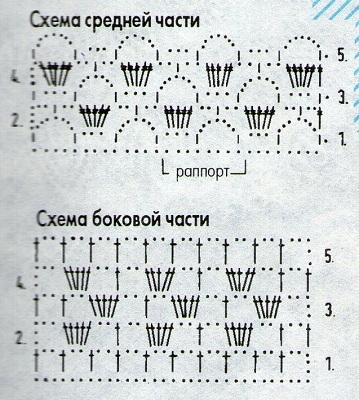 Салфетки № 28 и № 29 крючком