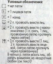 Усл.обоз. салфетки 30