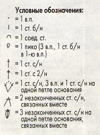 Салфетки № 33 и № 34 крючком