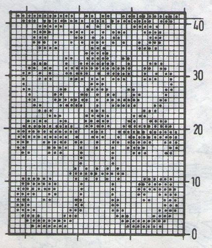 Салфетки № 35 и № 37 крючком