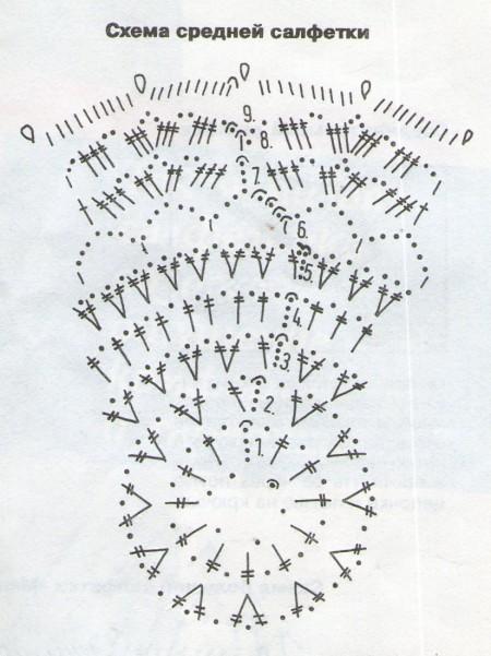 Салфетка № 43 крючком
